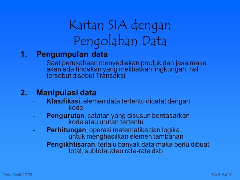 Kaitan SIA dengan Pengolahan Data