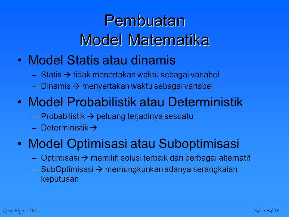 Pembuatan Model Matematika