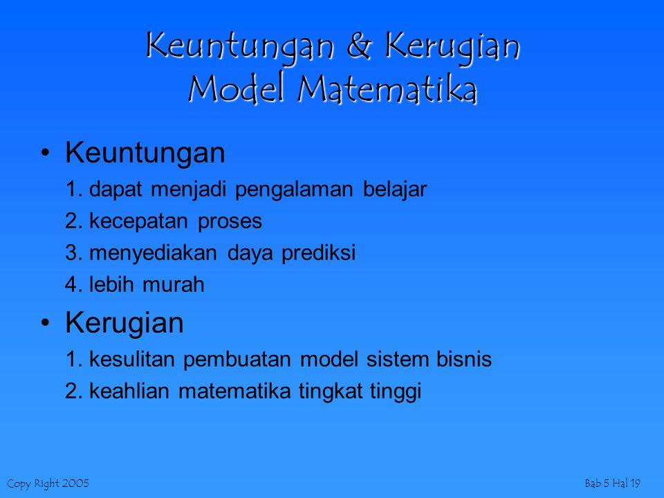 Keuntungan & Kerugian Model Matematika