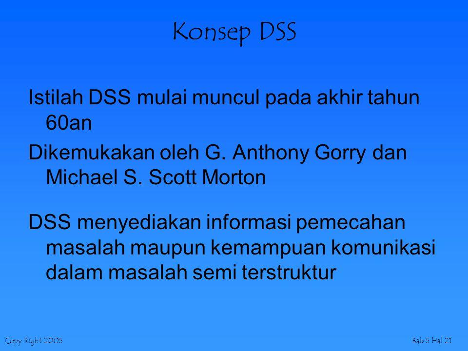 Konsep DSS Istilah DSS mulai muncul pada akhir tahun 60an