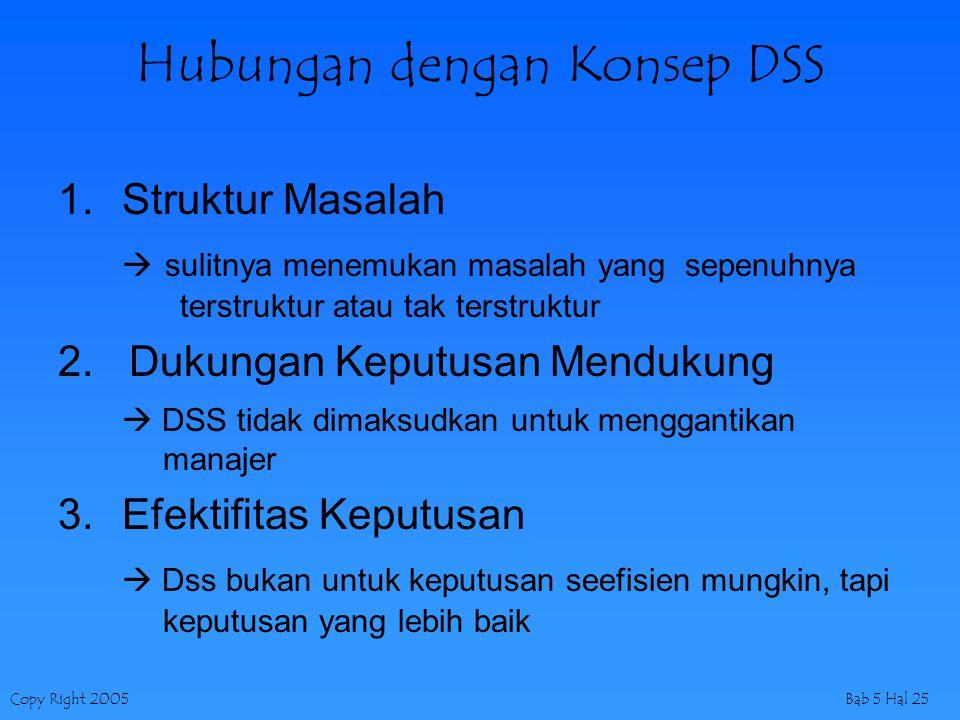 Hubungan dengan Konsep DSS
