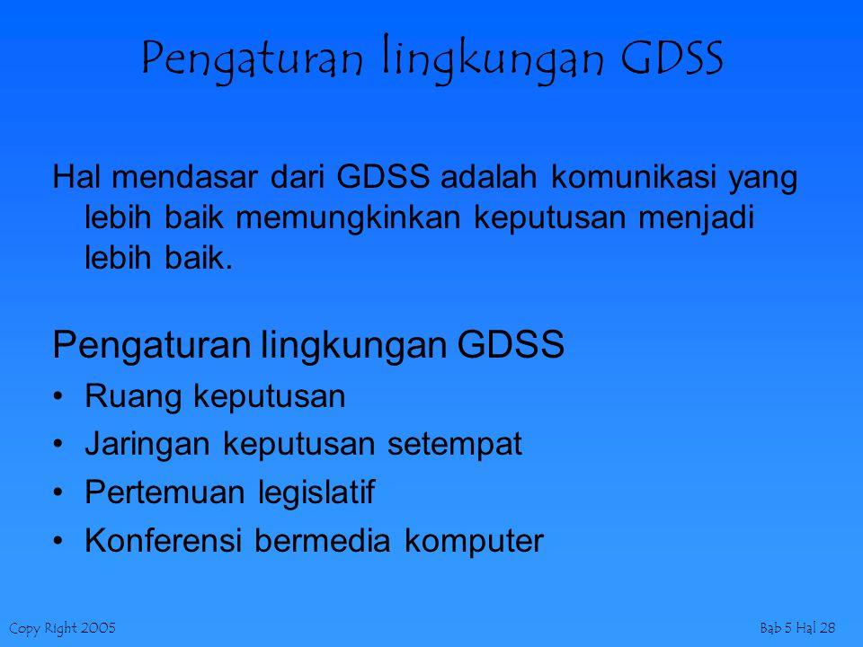 Pengaturan lingkungan GDSS