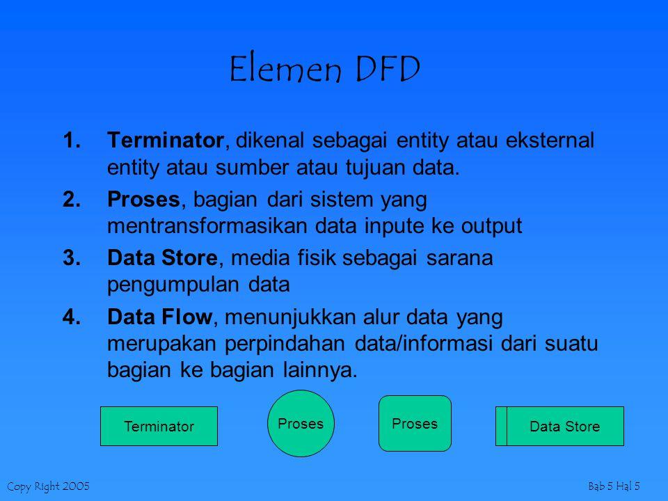 Elemen DFD Terminator, dikenal sebagai entity atau eksternal entity atau sumber atau tujuan data.