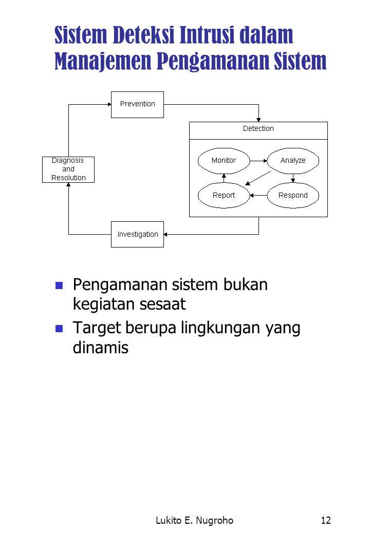 Sistem Deteksi Intrusi dalam Manajemen Pengamanan Sistem