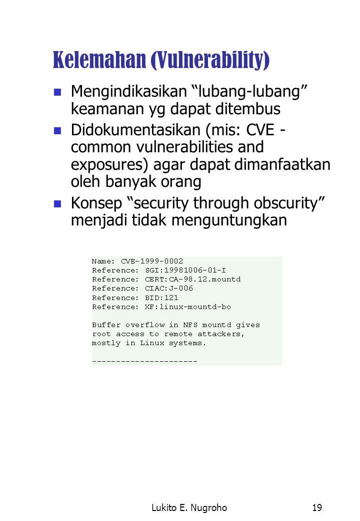 Kelemahan (Vulnerability)