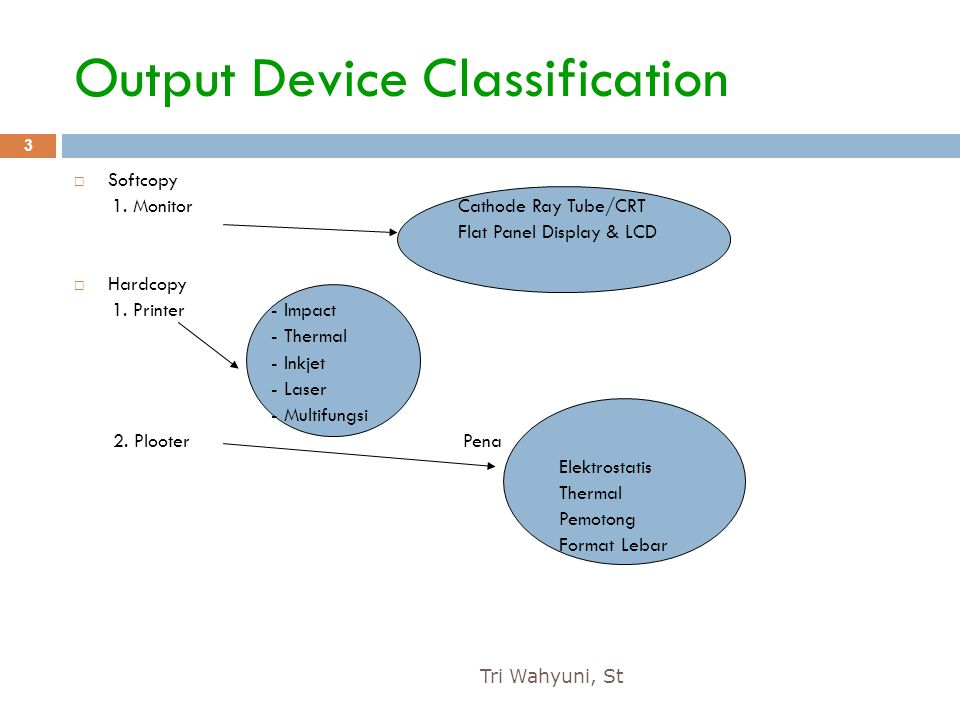 Output Device Classification