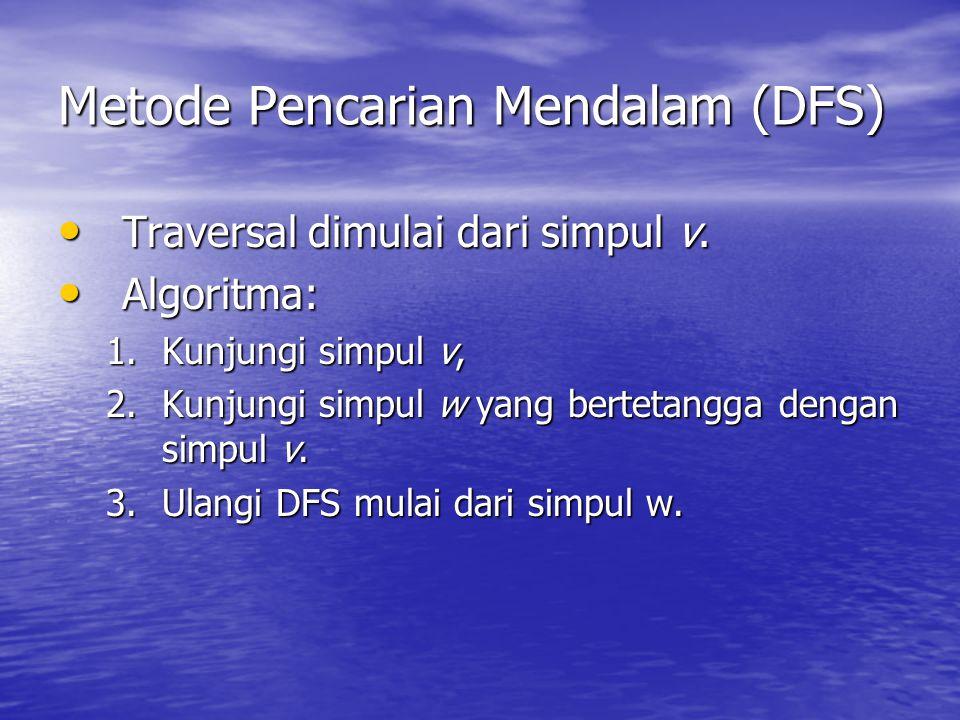 Metode Pencarian Mendalam (DFS)