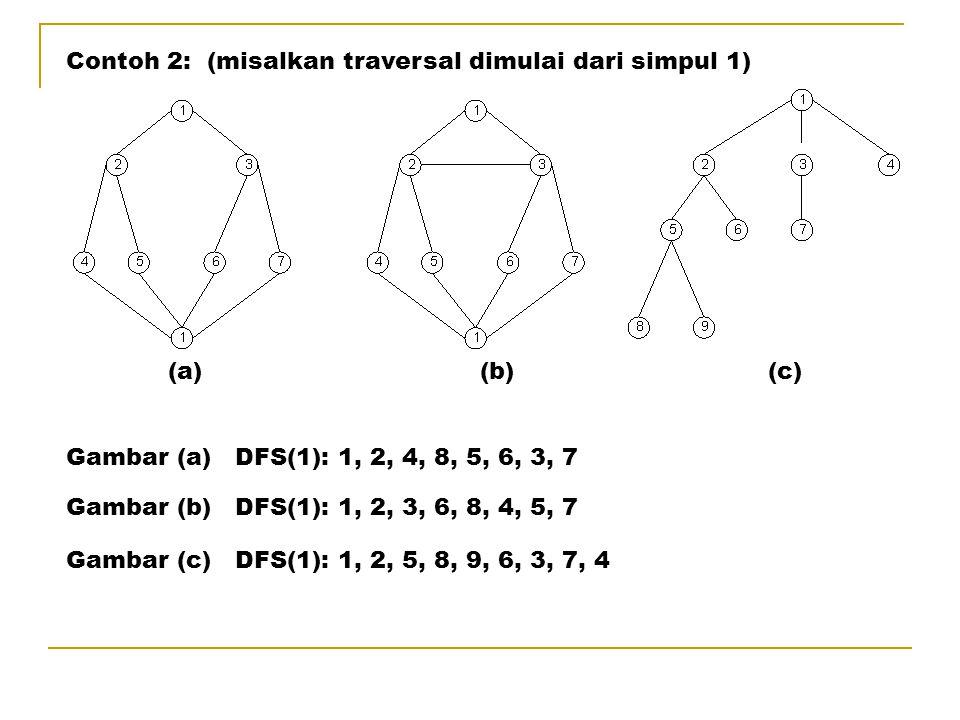 Contoh 2: (misalkan traversal dimulai dari simpul 1)
