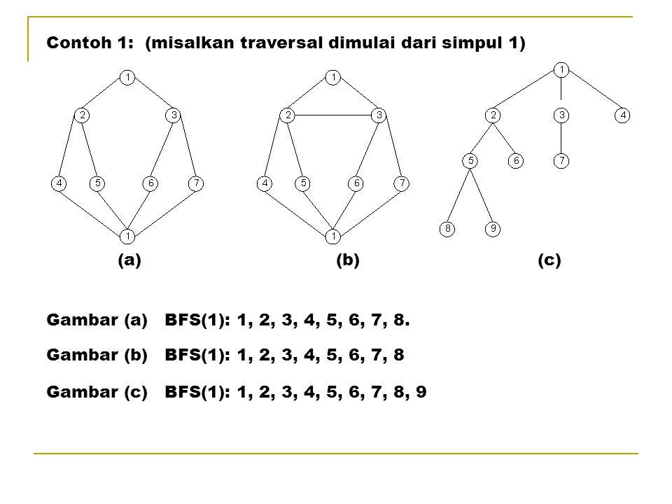 Contoh 1: (misalkan traversal dimulai dari simpul 1)