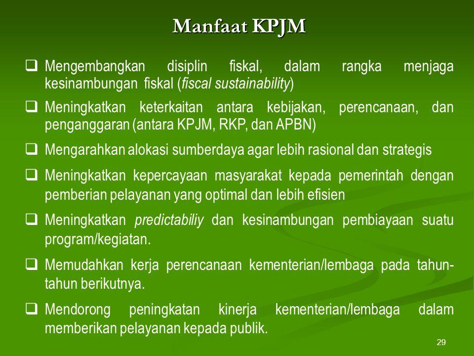 Manfaat KPJM Mengembangkan disiplin fiskal, dalam rangka menjaga kesinambungan fiskal (fiscal sustainability)