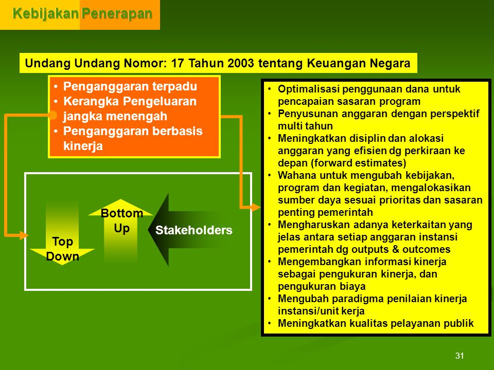 Kebijakan Penerapan Undang Undang Nomor: 17 Tahun 2003 tentang Keuangan Negara. Penganggaran terpadu.