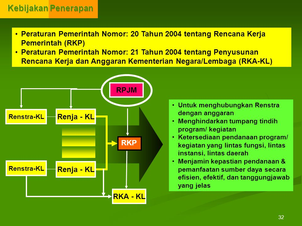 Kebijakan Penerapan Peraturan Pemerintah Nomor: 20 Tahun 2004 tentang Rencana Kerja Pemerintah (RKP)