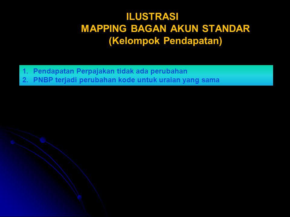 ILUSTRASI MAPPING BAGAN AKUN STANDAR (Kelompok Pendapatan)