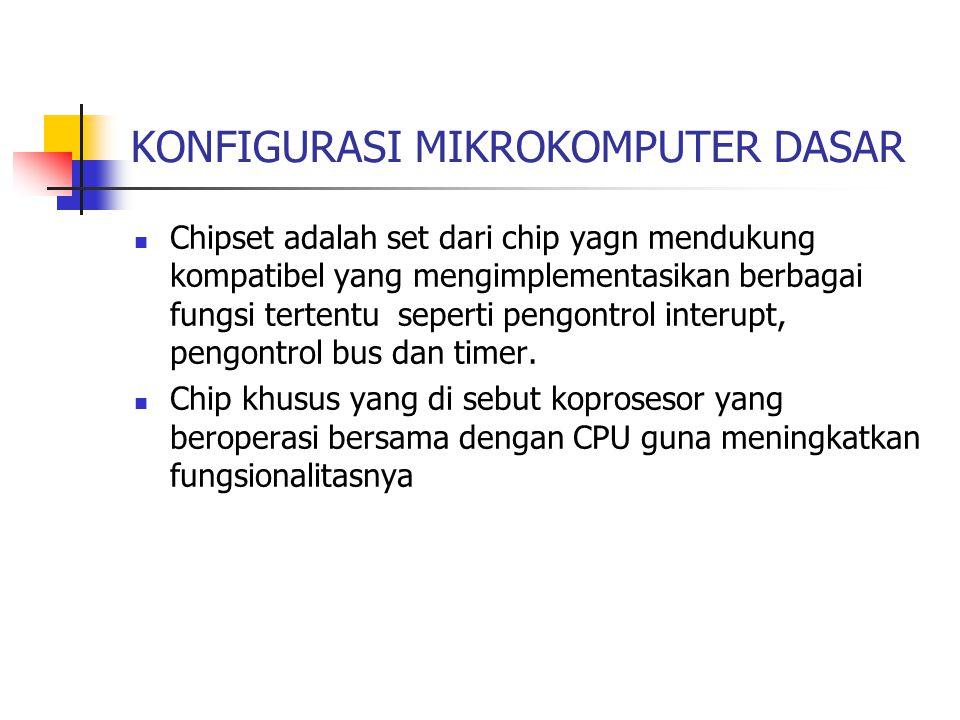KONFIGURASI MIKROKOMPUTER DASAR