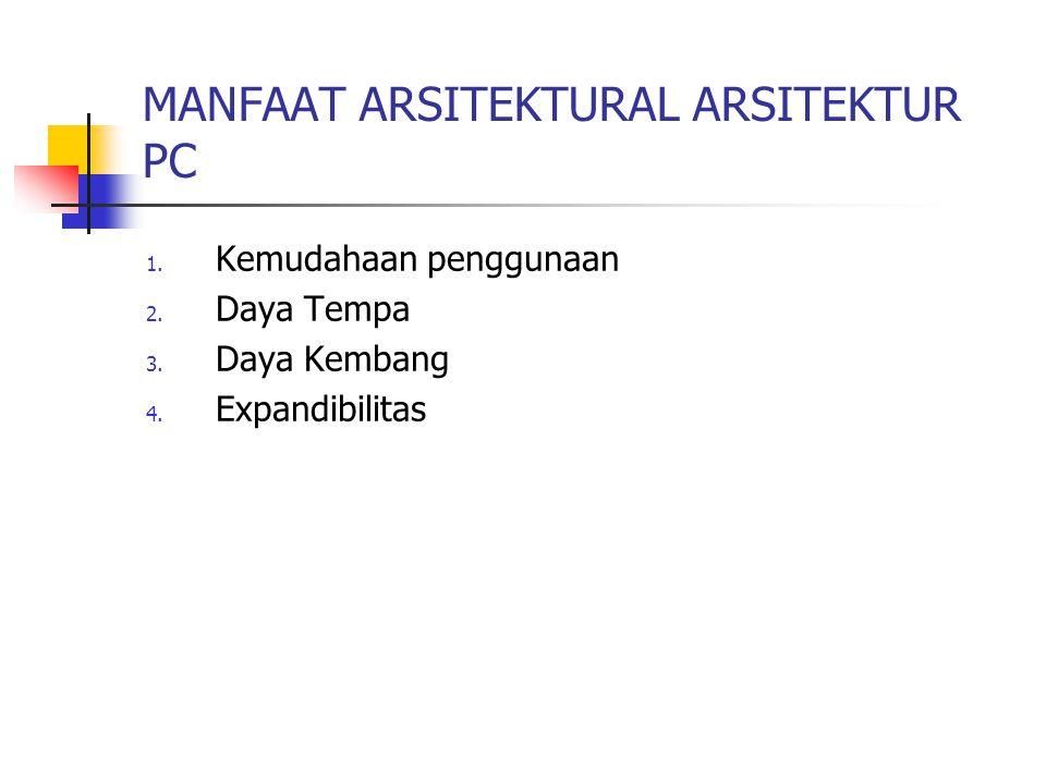 MANFAAT ARSITEKTURAL ARSITEKTUR PC