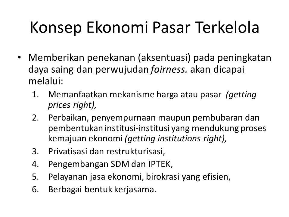 Konsep Ekonomi Pasar Terkelola
