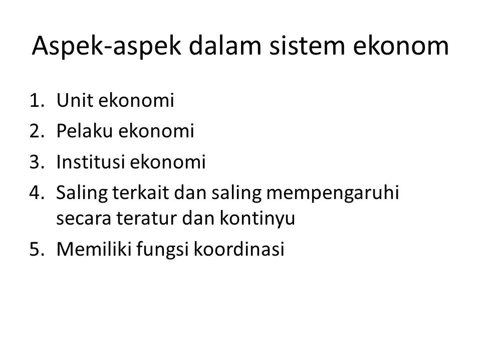 Aspek-aspek dalam sistem ekonom