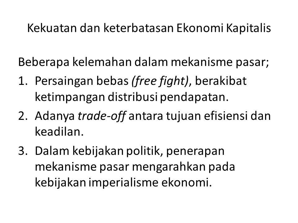 Kekuatan dan keterbatasan Ekonomi Kapitalis