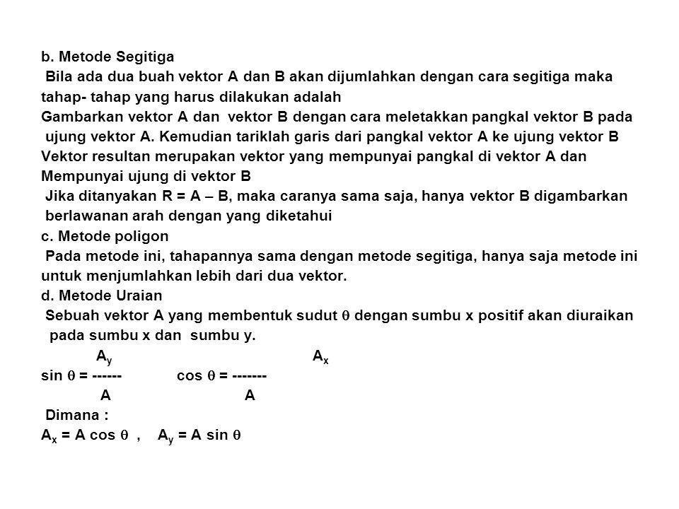 b. Metode Segitiga Bila ada dua buah vektor A dan B akan dijumlahkan dengan cara segitiga maka. tahap- tahap yang harus dilakukan adalah.