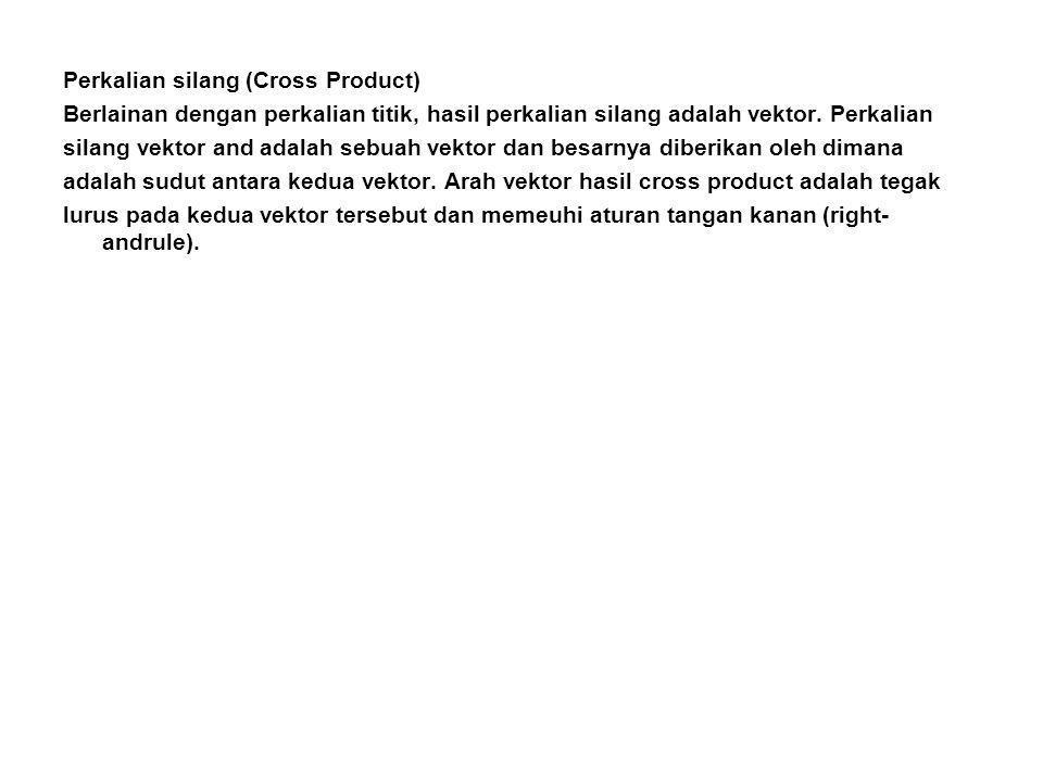 Perkalian silang (Cross Product)