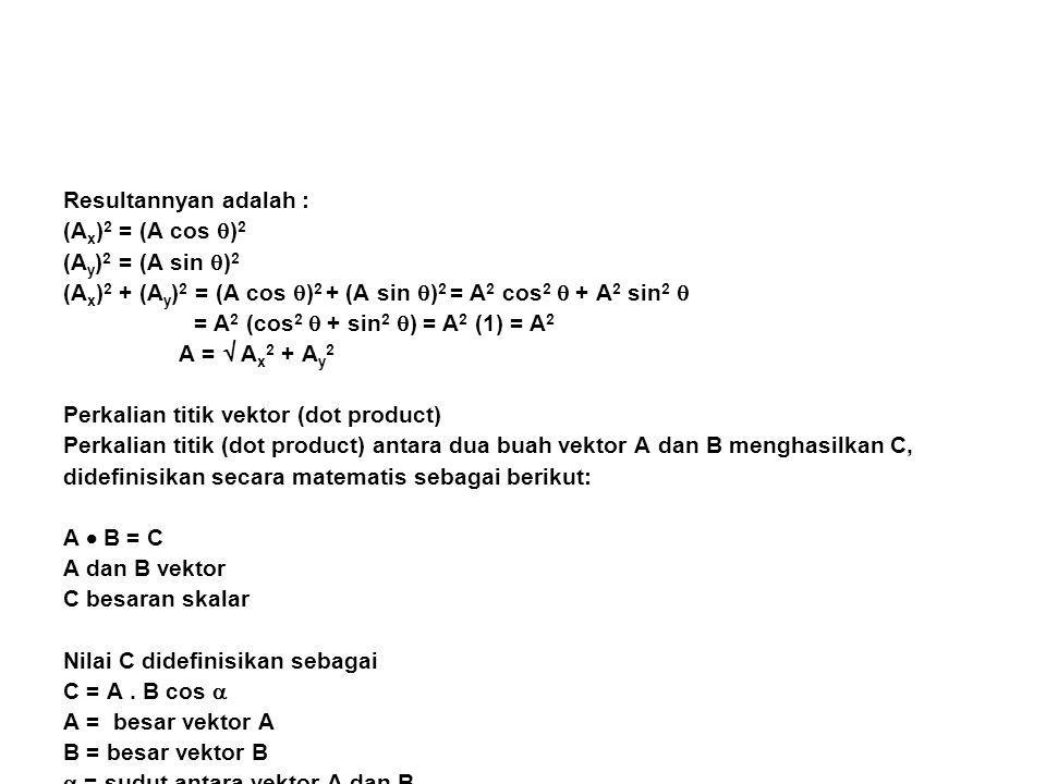Resultannyan adalah : (Ax)2 = (A cos )2. (Ay)2 = (A sin )2. (Ax)2 + (Ay)2 = (A cos )2 + (A sin )2 = A2 cos2  + A2 sin2 