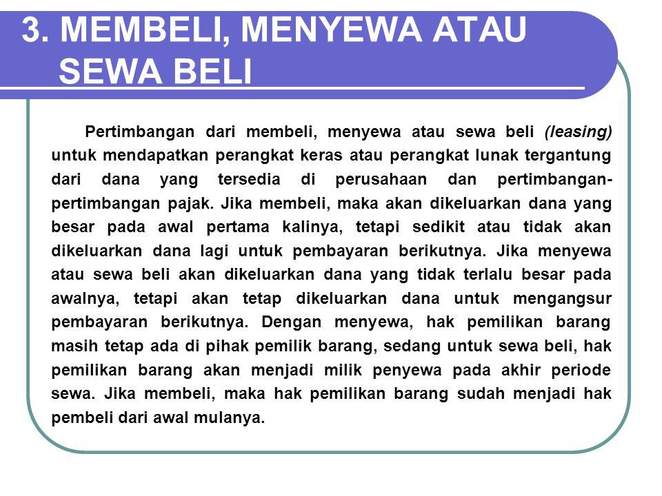3. MEMBELI, MENYEWA ATAU SEWA BELI