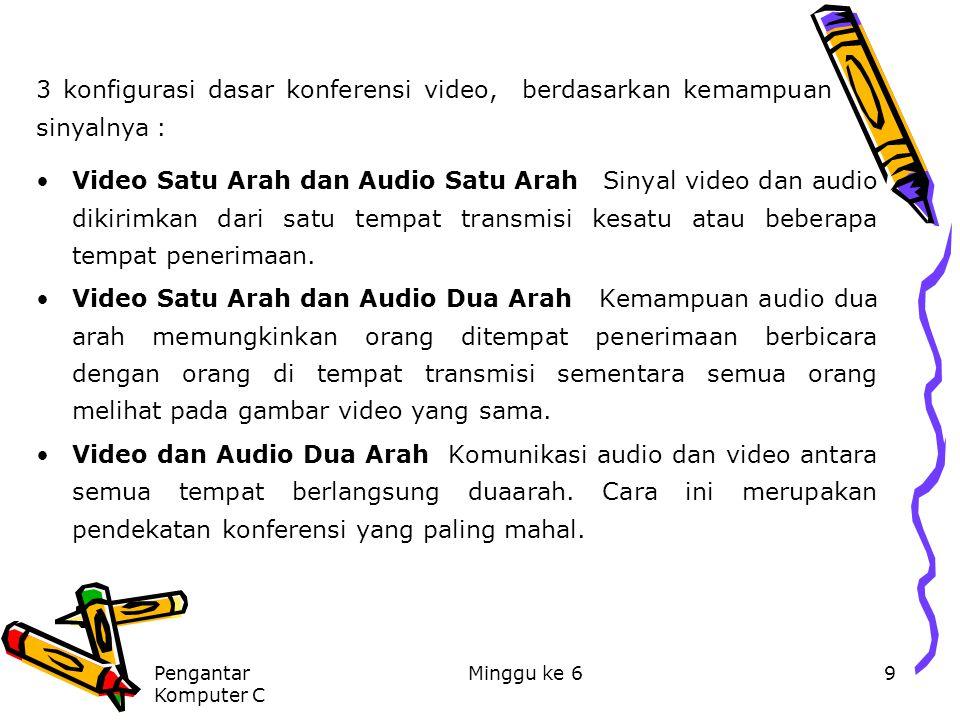 3 konfigurasi dasar konferensi video, berdasarkan kemampuan sinyalnya :