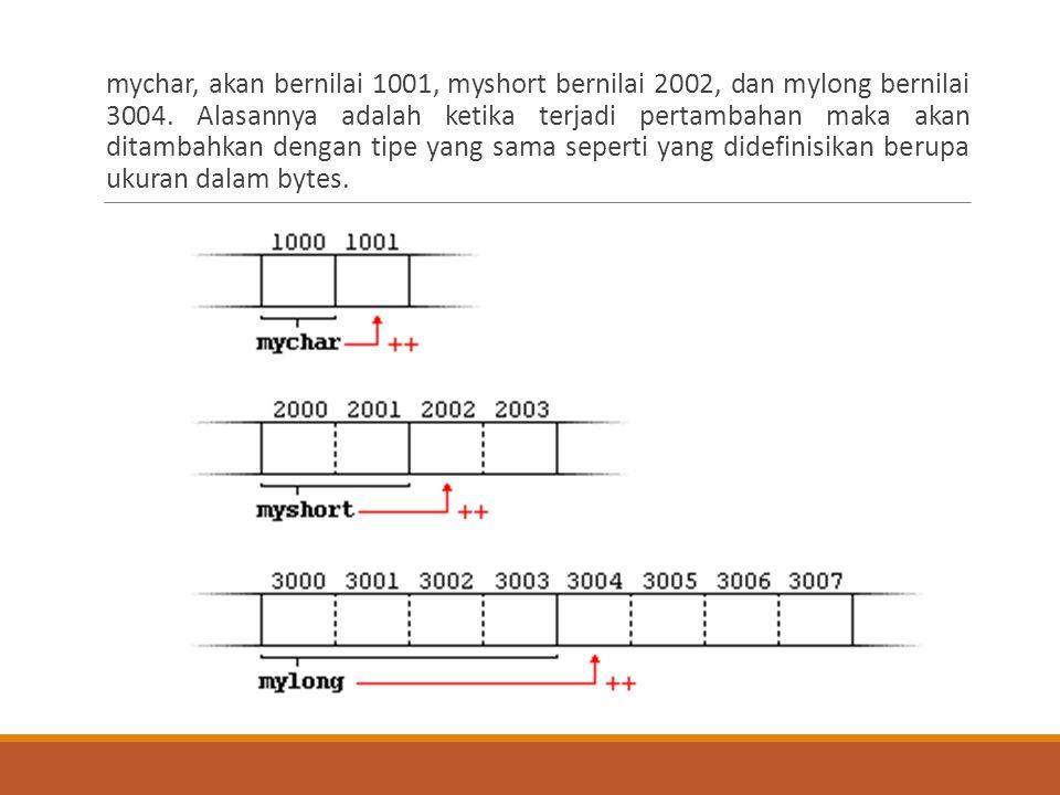 mychar, akan bernilai 1001, myshort bernilai 2002, dan mylong bernilai 3004.
