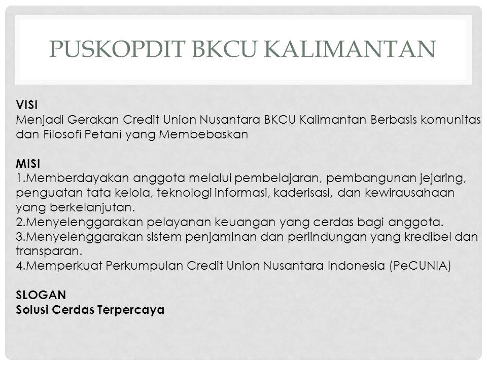 Puskopdit BKCU Kalimantan