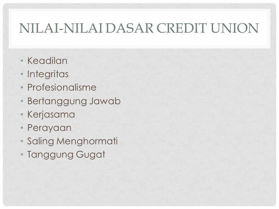 Nilai-Nilai Dasar Credit Union