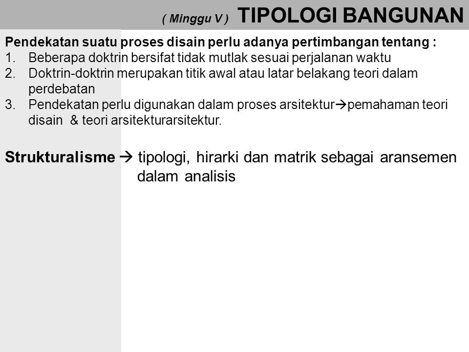 Strukturalisme  tipologi, hirarki dan matrik sebagai aransemen