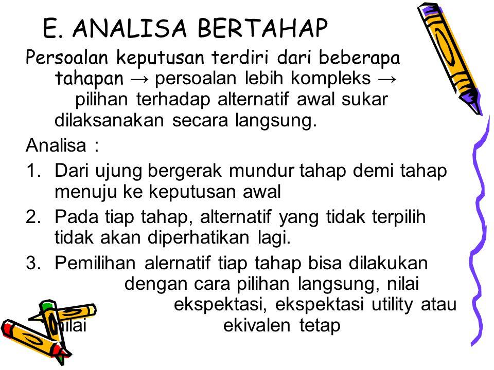 E. ANALISA BERTAHAP