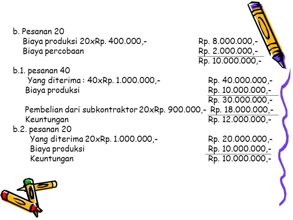 b. Pesanan 20 Biaya produksi 20xRp. 400.000,- Rp. 8.000.000,- Biaya percobaan Rp. 2.000.000,-
