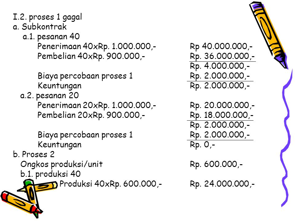 I.2. proses 1 gagal a. Subkontrak. a.1. pesanan 40. Penerimaan 40xRp. 1.000.000,- Rp 40.000.000,-