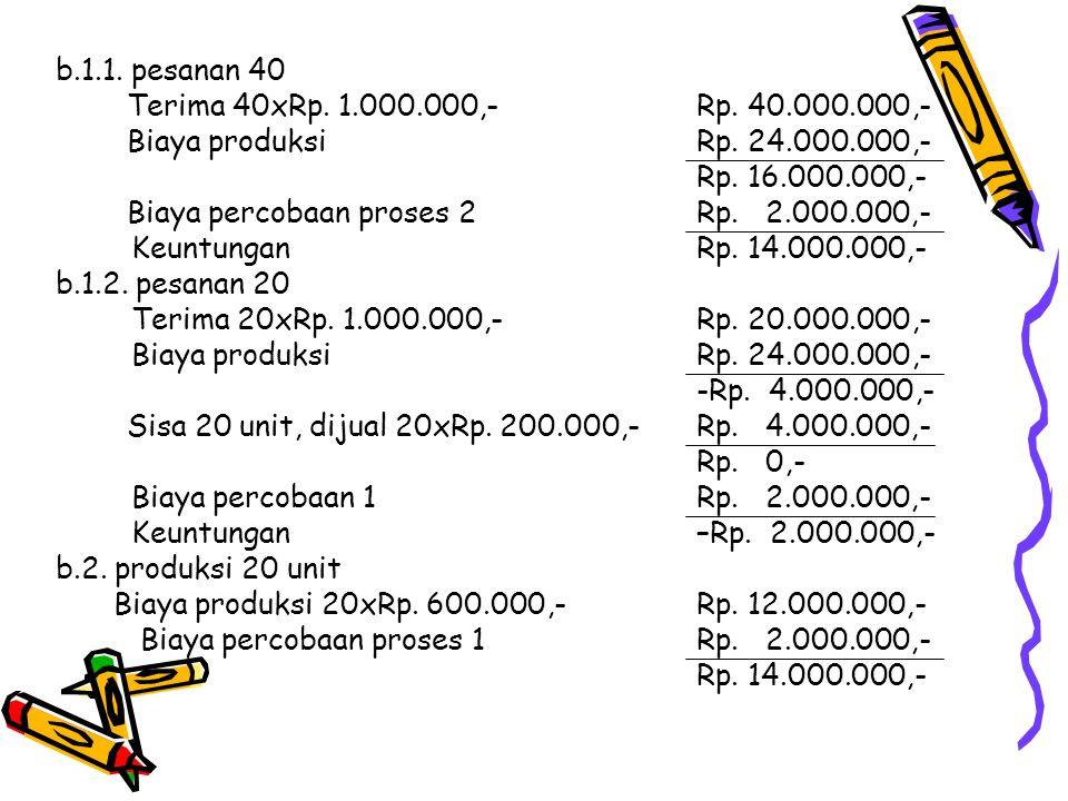 b.1.1. pesanan 40 Terima 40xRp. 1.000.000,- Rp. 40.000.000,- Biaya produksi Rp. 24.000.000,-