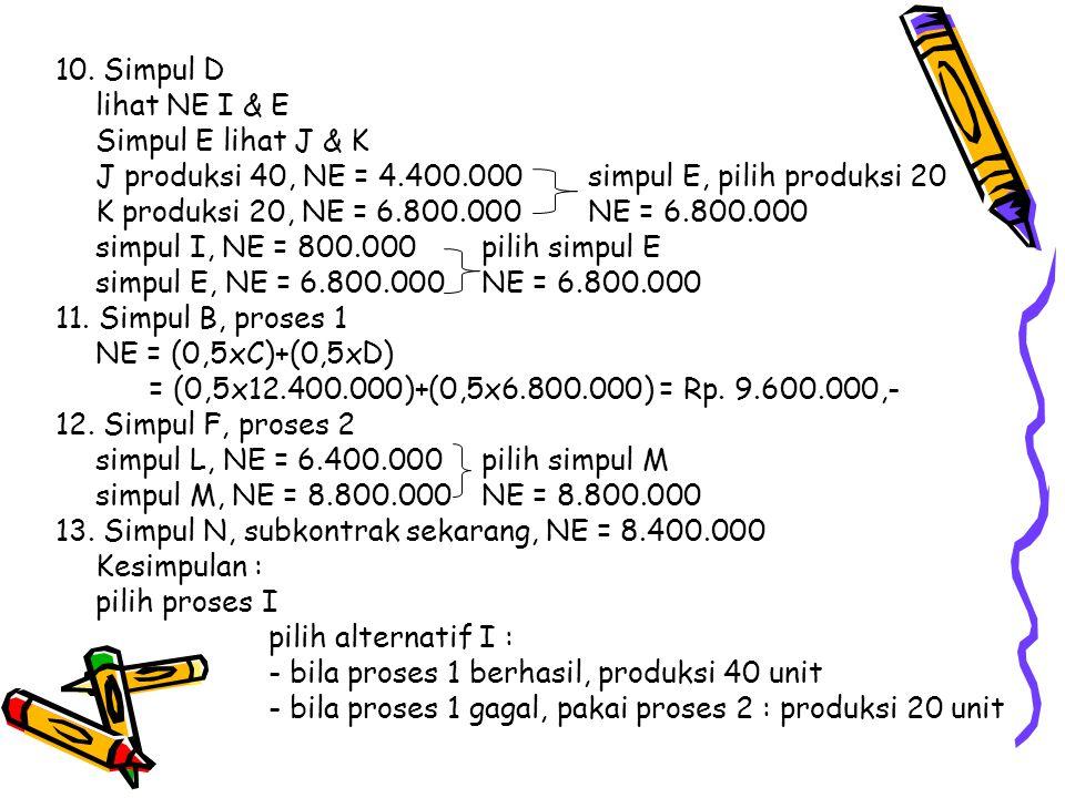 10. Simpul D lihat NE I & E. Simpul E lihat J & K. J produksi 40, NE = 4.400.000 simpul E, pilih produksi 20.