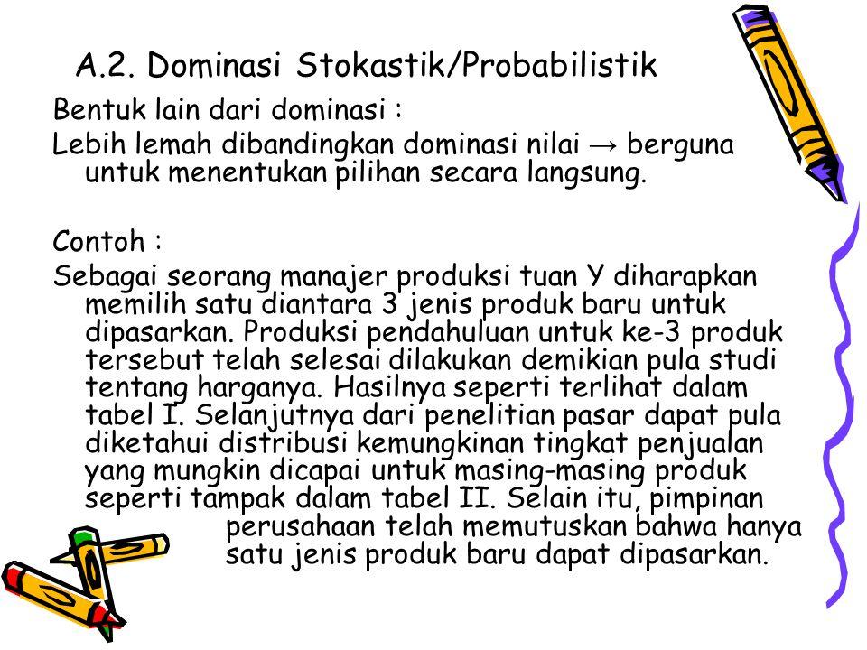 A.2. Dominasi Stokastik/Probabilistik