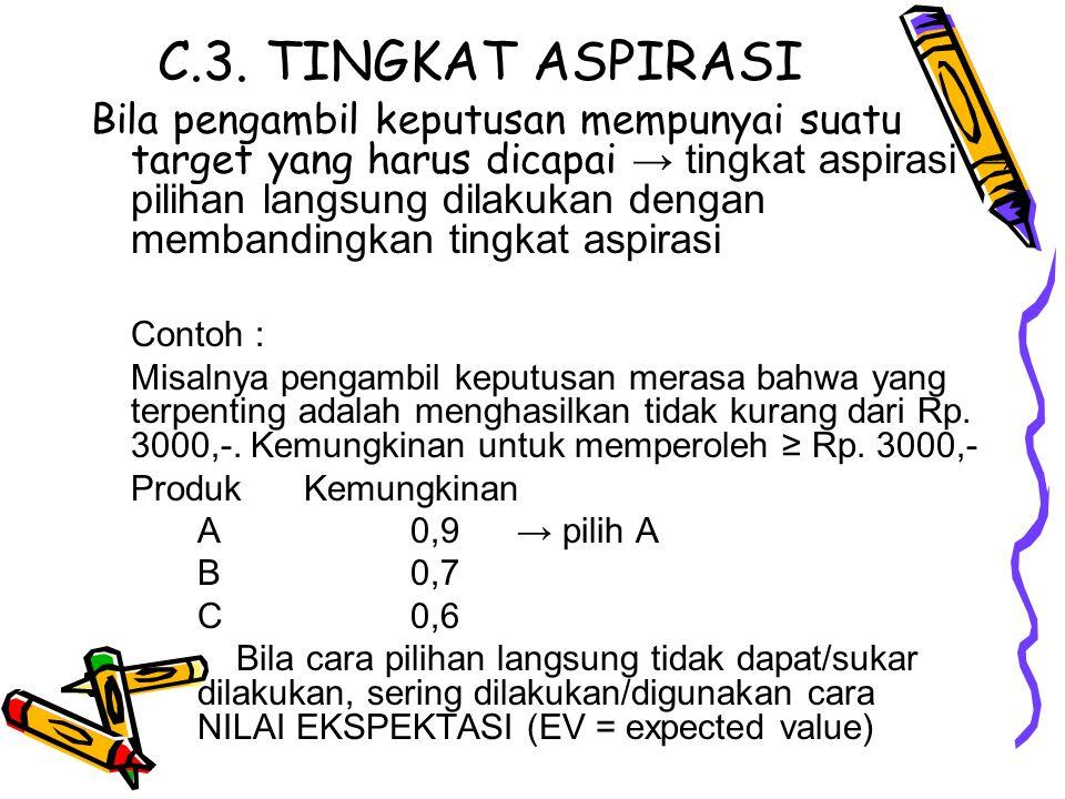 C.3. TINGKAT ASPIRASI
