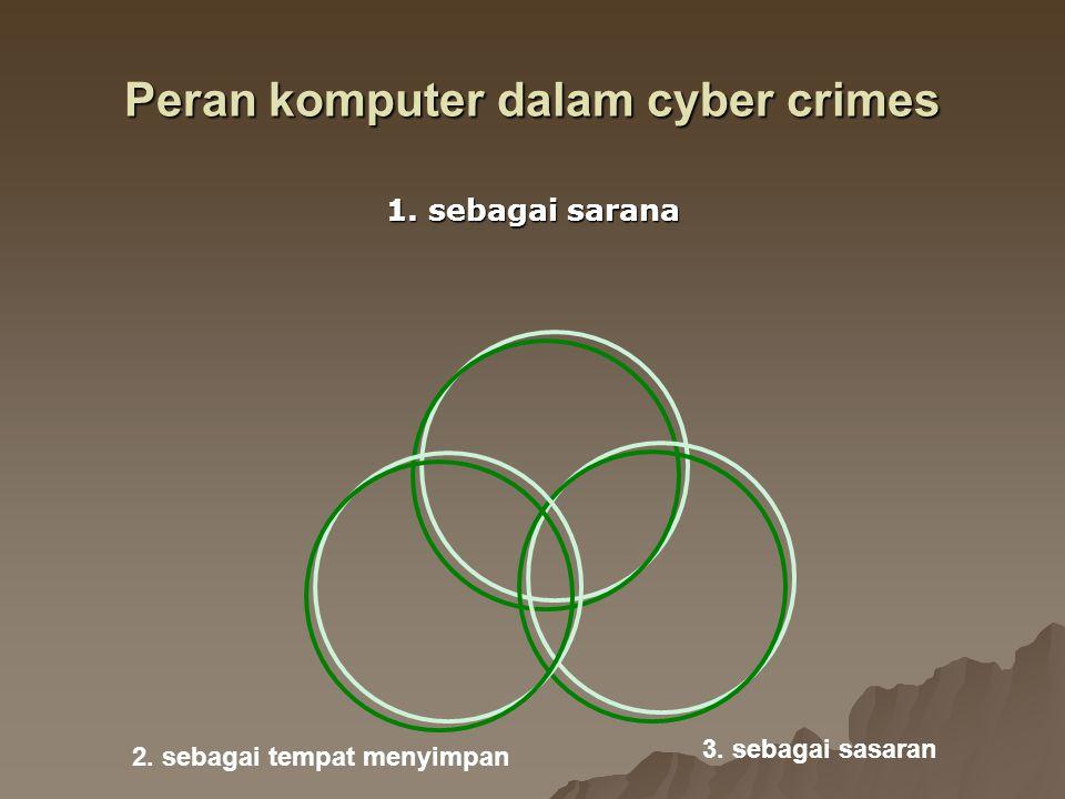Peran komputer dalam cyber crimes