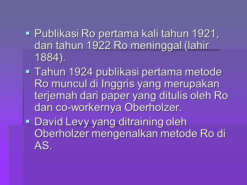 Publikasi Ro pertama kali tahun 1921, dan tahun 1922 Ro meninggal (lahir 1884).