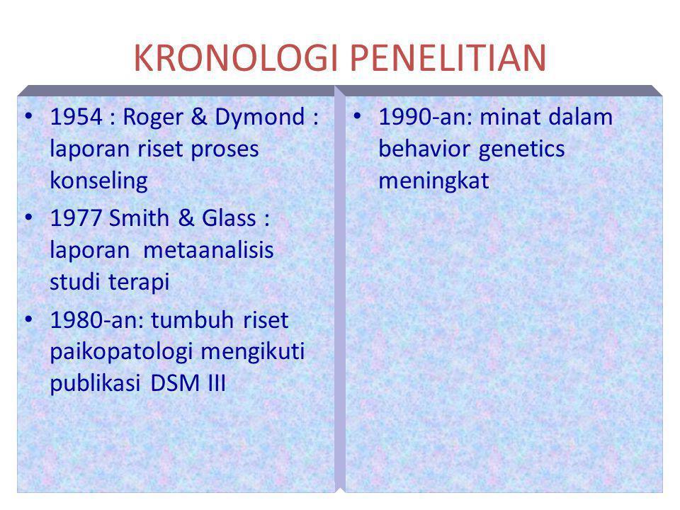 KRONOLOGI PENELITIAN 1954 : Roger & Dymond : laporan riset proses konseling. 1977 Smith & Glass : laporan metaanalisis studi terapi.