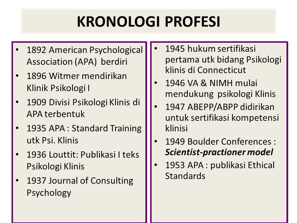 KRONOLOGI PROFESI 1892 American Psychological Association (APA) berdiri. 1896 Witmer mendirikan Klinik Psikologi I.