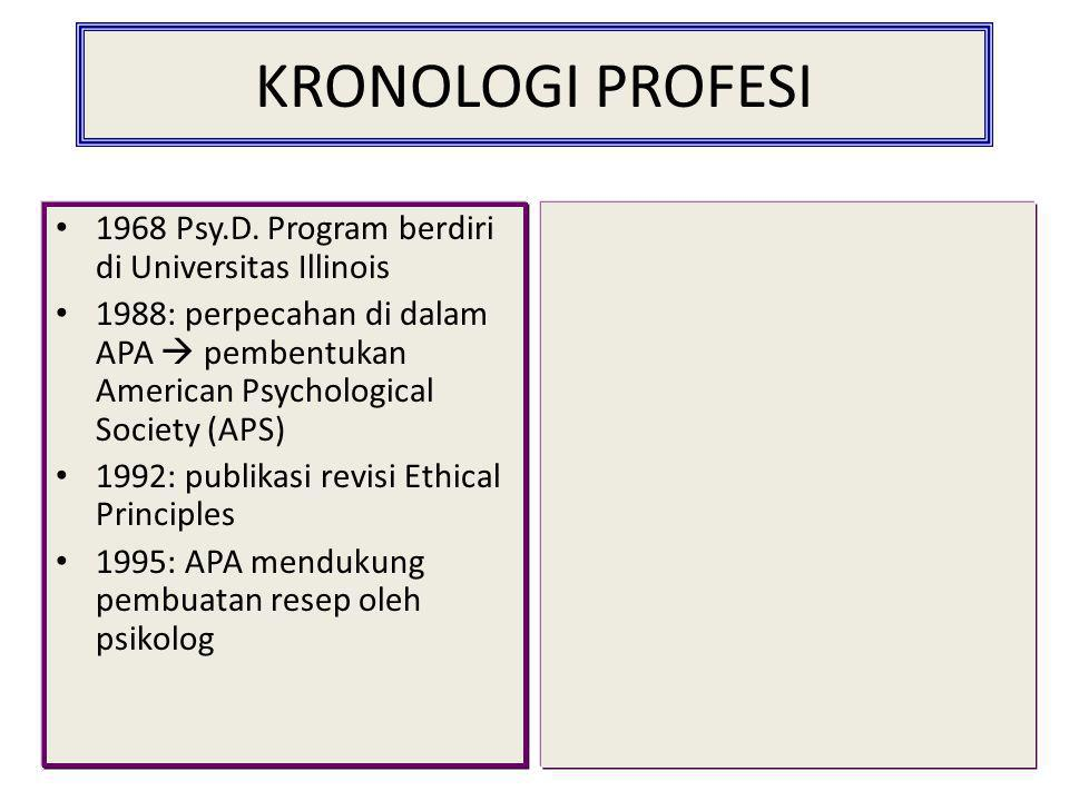KRONOLOGI PROFESI 1968 Psy.D. Program berdiri di Universitas Illinois