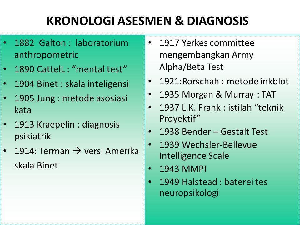 KRONOLOGI ASESMEN & DIAGNOSIS