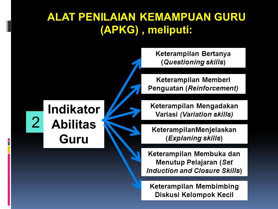 Indikator Abilitas Guru