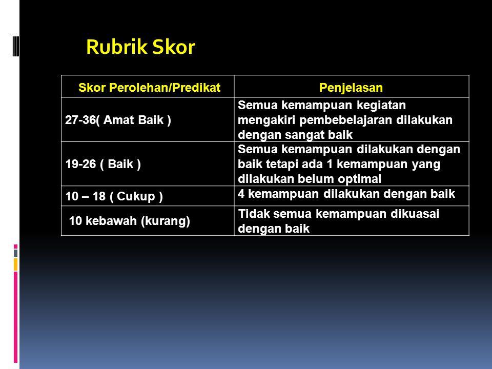 Skor Perolehan/Predikat