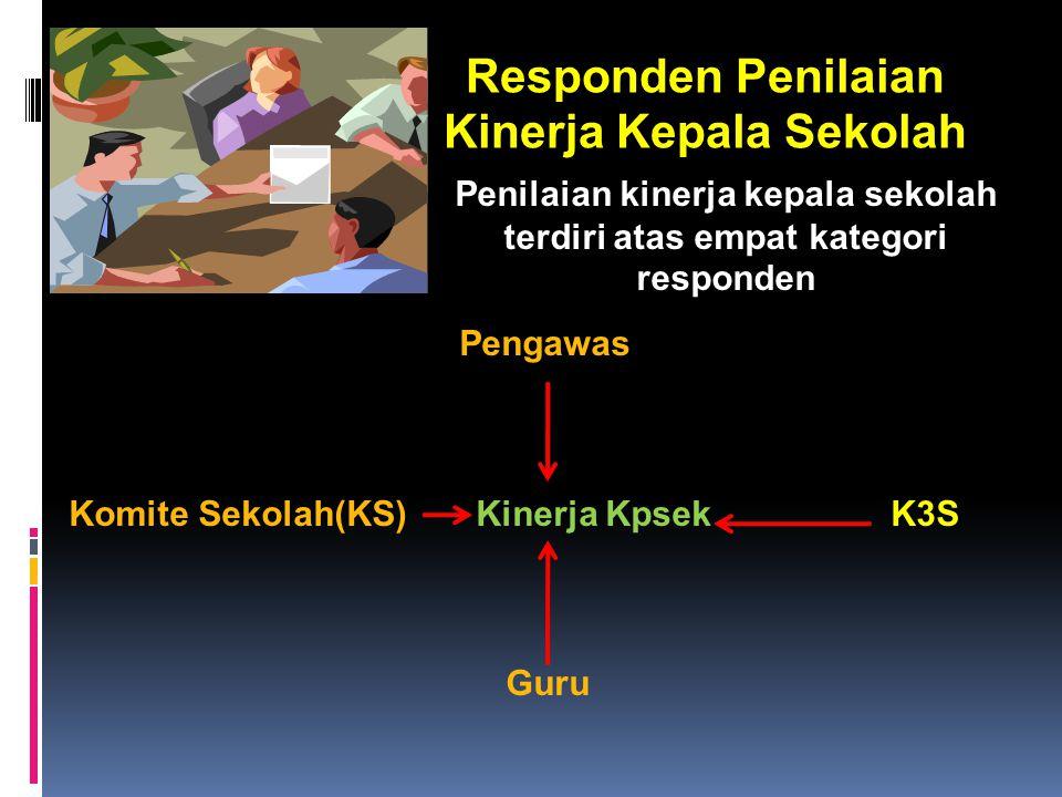 Responden Penilaian Kinerja Kepala Sekolah