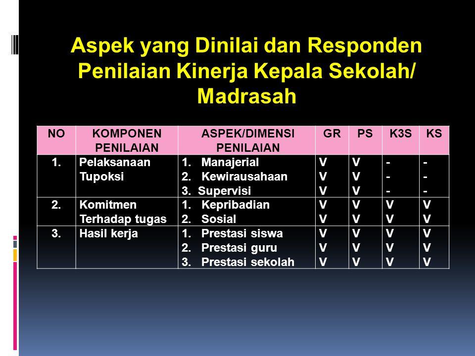 Aspek yang Dinilai dan Responden Penilaian Kinerja Kepala Sekolah/ Madrasah