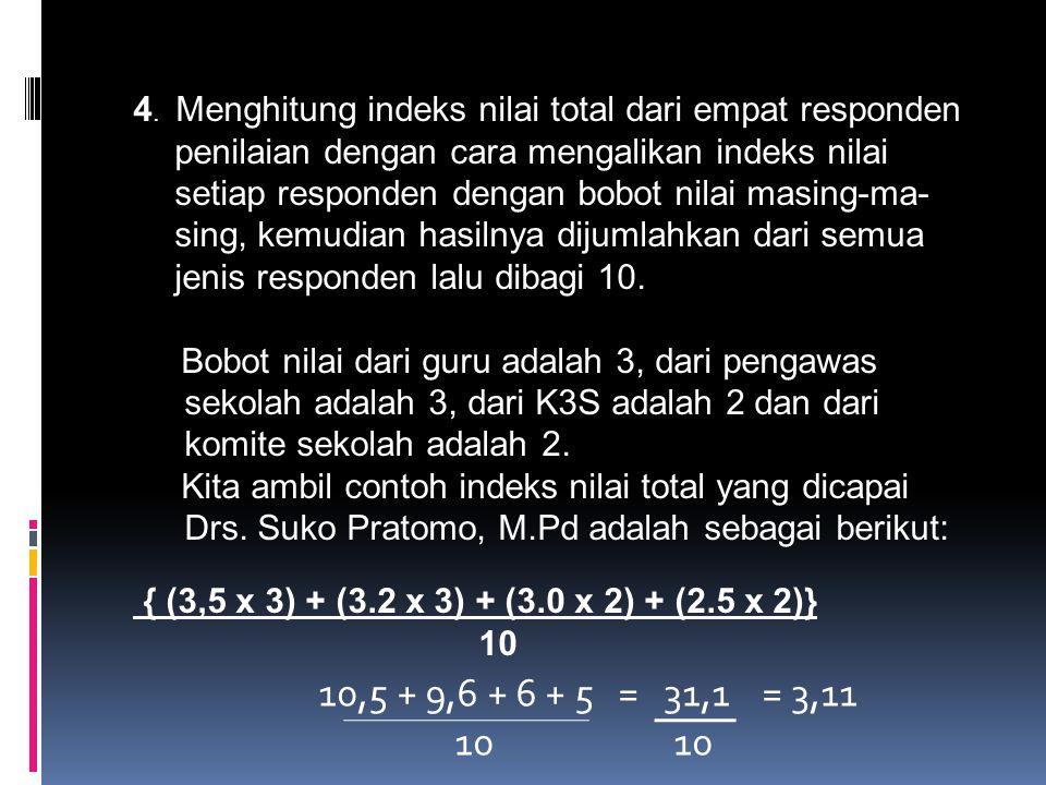 4. Menghitung indeks nilai total dari empat responden penilaian dengan cara mengalikan indeks nilai setiap responden dengan bobot nilai masing-ma-sing, kemudian hasilnya dijumlahkan dari semua jenis responden lalu dibagi 10.