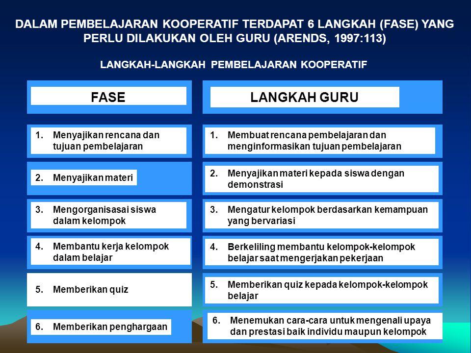 DALAM PEMBELAJARAN KOOPERATIF TERDAPAT 6 LANGKAH (FASE) YANG PERLU DILAKUKAN OLEH GURU (ARENDS, 1997:113)